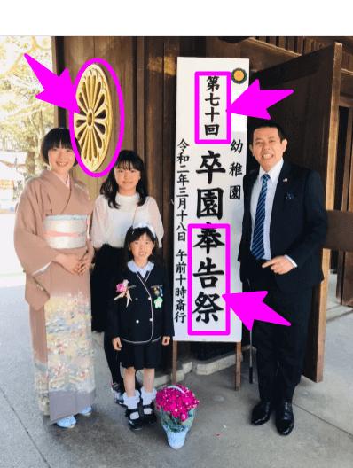 ノッチ娘 幼稚園 卒園奉告祭